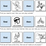 Visual Supports for the Special Education Classroom