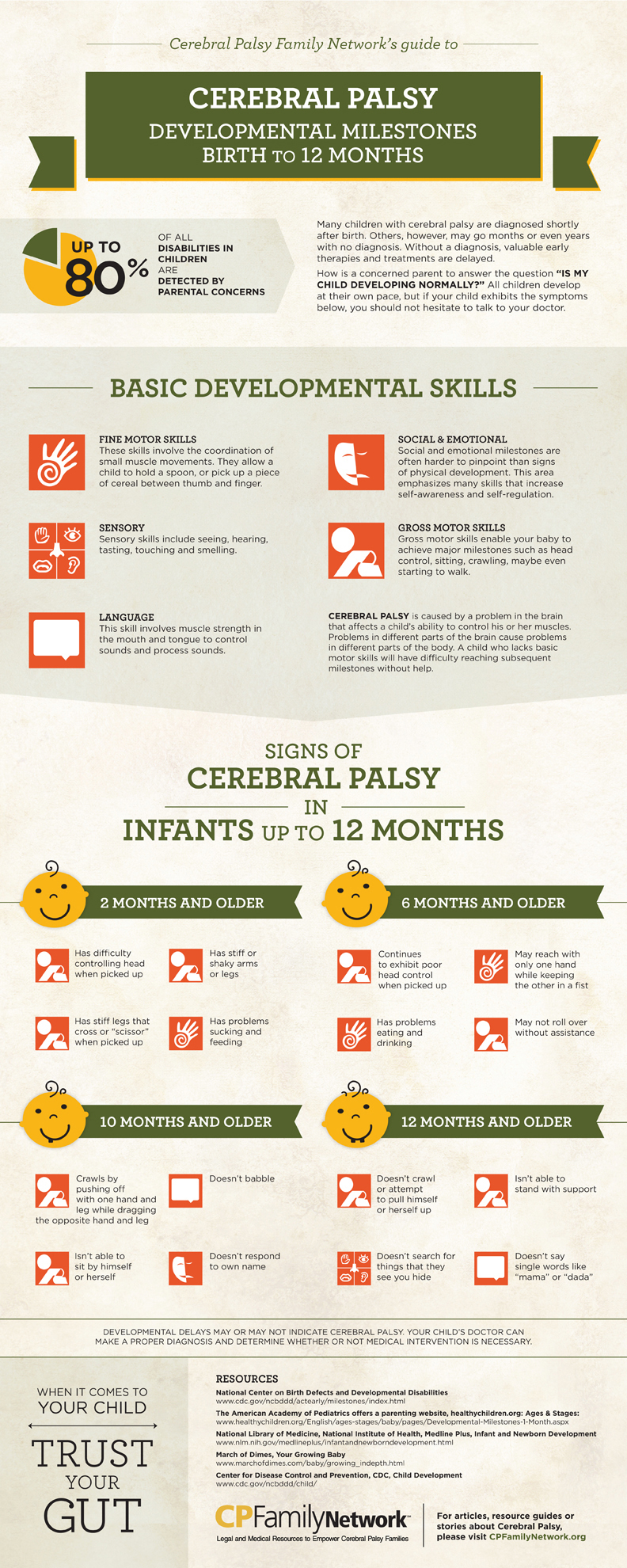 cerebral palsy developmental milestones