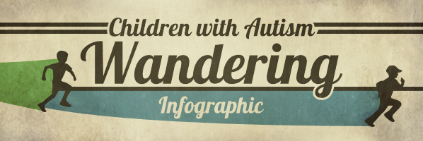 Autism Wandering Infographic